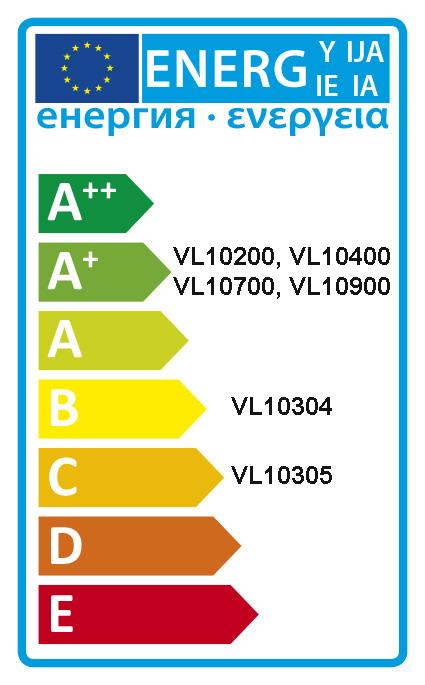 Energielabel für STAS-Lampen